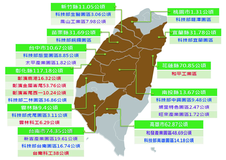 投資台灣04