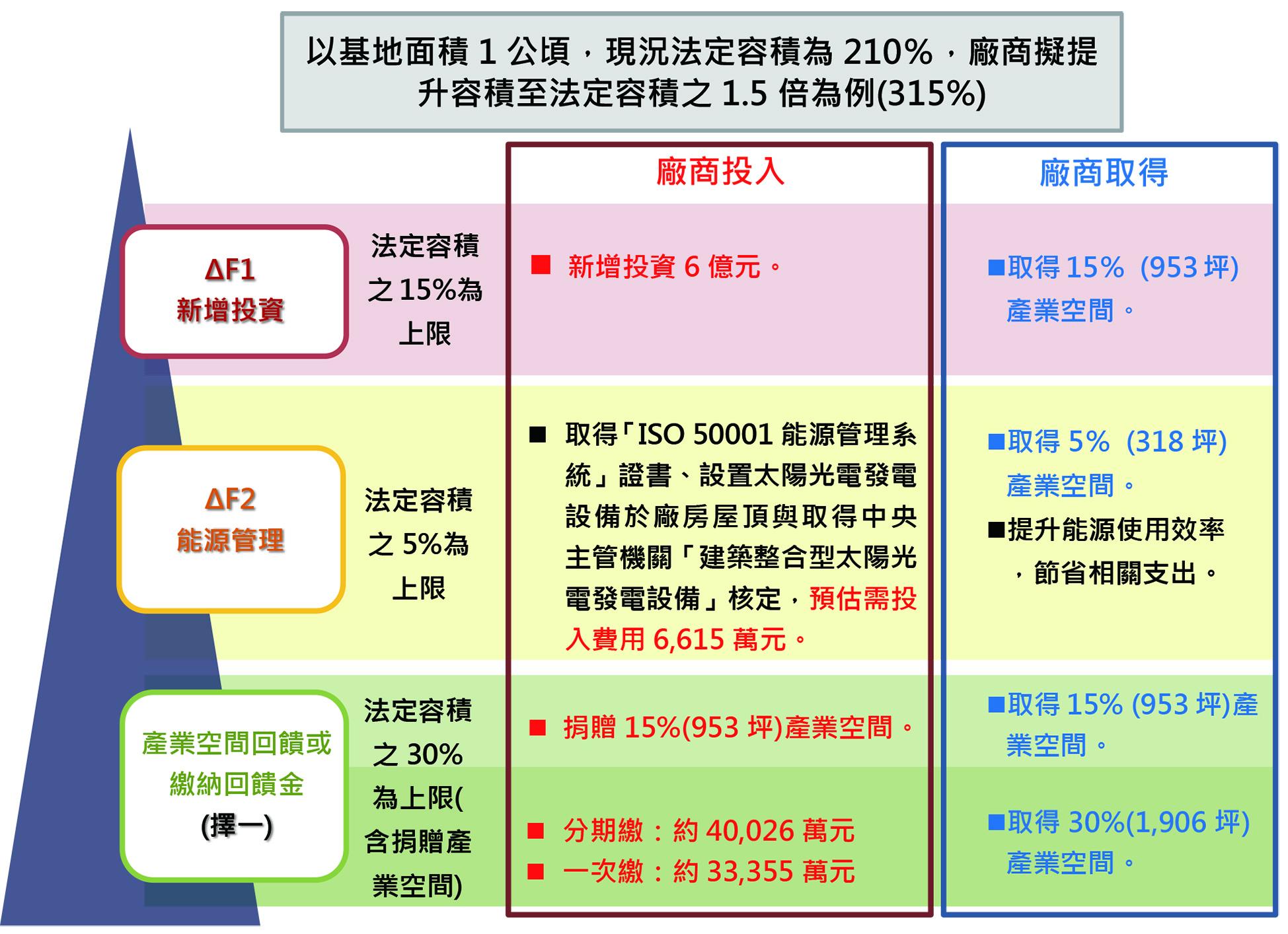 投資台灣03